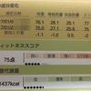 3か月目のダイエット測定結果(池袋西武カラダステーション)