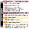 外国人就労拡大で新省令案 報酬を日本人と同等以上 - 東京新聞(2018年12月29日)