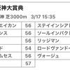 阪神大賞典2019の予想