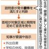<新型コロナ>核心あいまい 首相会見、国民の不安解消遠く - 東京新聞(2020年3月15日)
