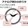JavaFXで作ったアナログ時計にタッチパネル操作を追加してみた際のメモ