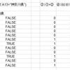 sumproduct関数でのOR条件の指定