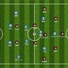 今季の浦和レッズの序盤戦とオリヴェイラ監督の試行錯誤について考えたこと