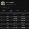 2020/9/15 新設定ペースでのインターバル走 1km x 4本