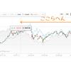 個別株は面白いが主力にできない。下落相場にみた中期投資のポジション調整が印象的でした。