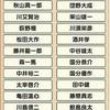 ダビスタSwitch栗東騎手一覧をまとめてみた。わかりやすいメモと代表馬を添えて(Swtich版ダービースタリオン㊹)