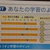 全国標準学力検査【6年生ぴーたろう】 教研式NRT テスト結果発表!