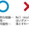 【サドコマ②】どこにも有意差がなかった…【null results】