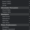 Pianoteq 7でKIViRとBells