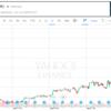 孫正義がARMを買収することを決めたとき、僕はnvidia の株を購入することを決めた