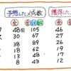 Eテレ「オイコノミア〜2016年のニュースはこう読め!下半期 そうくるか編〜」、綾部さんは本気らしい。