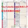 自営業の確定申告!YouTubeやブログなどのアドセンス収入がある場合の書き方を図で詳しく説明!アドセンス収入の確認方法も