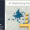【Back to School セール】Vol.7 経路探索のA* Pathfinding..アップグレードが75%OFF!「Apex Path」RTS、FPSのAI付き経路探索 / 「Behavior Designer」NPCの行動パターン作り