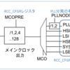 STM32のMCO機能を使ってGPIOからクロックを出してみる