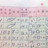 妊娠8ヶ月突入ー!!マタママ検診日〜★検診結果は果たして??!