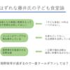 見当違いな藤田孝典さんの「子ども食堂」論にいっちょ噛みしてみます。