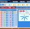 【パワプロ2019】戦力外ペナント #4