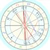 今週の運勢(7/19~7/25)第1回:水瓶座満月