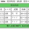 ナツ競馬よ! ありがとう!! 「新潟記念G3」