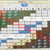 山崎の戦い その3