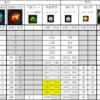 【LOST ARK】装備再錬(強化)の必要素材をまとめ その4(IL355編)