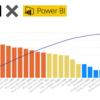 Power BIを使ってスマレジの売上データから売れ筋商品を分析する