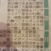 10/22