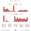 【レビュー】DTI SIMを使ってみた評価。スピードテストの画像あり