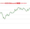■途中経過_1■BitCoinアービトラージ取引シュミレーション結果(2017年9月6日)