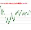 ■途中経過_2■BitCoinアービトラージ取引シュミレーション結果(2017年12月25日)