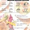 悩ましいダイエット〜ダイエット方法編〜