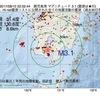 2017年08月10日 22時02分 鹿児島湾でM3.1の地震