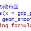 都道府県別のエンゲル係数のデータの分析4 - R言語でエンゲル係数とその他の変数の関係を調べる。散布図と相関係数。