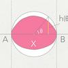 【解決編】平面上の凸図形に含まれる多角形の面積