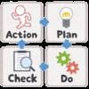 PDCAサイクル|A:改善のために必要なスキル