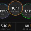 20km走DNF