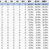【神戸新聞杯 2019】過去10年データと予想