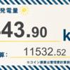 7/15〜7/21の総発電量は443.90kWhでした!