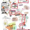 <「札幌国際芸術祭」連携事業、そらち炭鉱の記憶を訪ねて>①