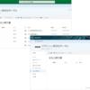 Office 365グループに接続されたSharePointサイトに対する権限設定が期待しない挙動をする時に見るページ