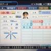 小椋真介(OB選手)(パワプロ2018再現選手)