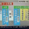 「高浜原発再稼働今日停止の仮処分!」と「福島原発事故の国民負担は約11兆円 」と「原発事故から5年(小出氏インタビュー)」