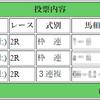 福島牝馬ステークス2019【最終予想】&東京ダート2100m(東京2R 3歳未勝利)
