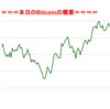 ■途中経過_1■BitCoinアービトラージ取引シュミレーション結果(2017年9月5日)