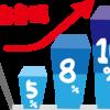 【消費増税対策】5%ポイント還元制度に穴、複数の事業者間による商品転売で際限なく不正取得出来る恐れ・・・財務省、経産省に対策を要請