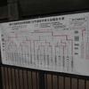 トヨタ自東が優勝、第三代表は駒形―都市対抗岩手予選10日試合結果【2020社会人野球】