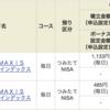つみたてNISAの資産公開 2018/6/16(eMAXIS Slim先進国株&新興国株)