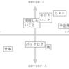 スクラムのバックログの日本語訳を聞いたら色々意見が集まった