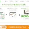 副業・投資 FX口座開設で現金キャッシュバックを受け取ろう!