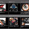 250cc スポーツバイク購入計画 #3